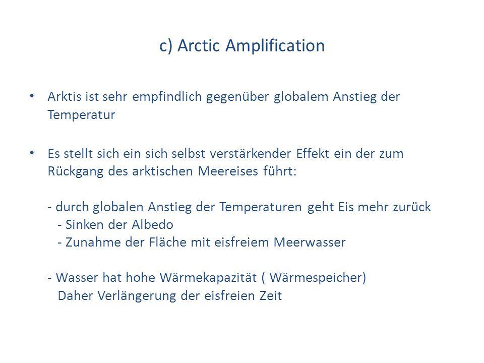 c) Arctic Amplification Arktis ist sehr empfindlich gegenüber globalem Anstieg der Temperatur Es stellt sich ein sich selbst verstärkender Effekt ein