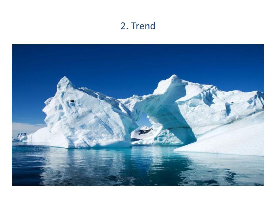 2. Trend