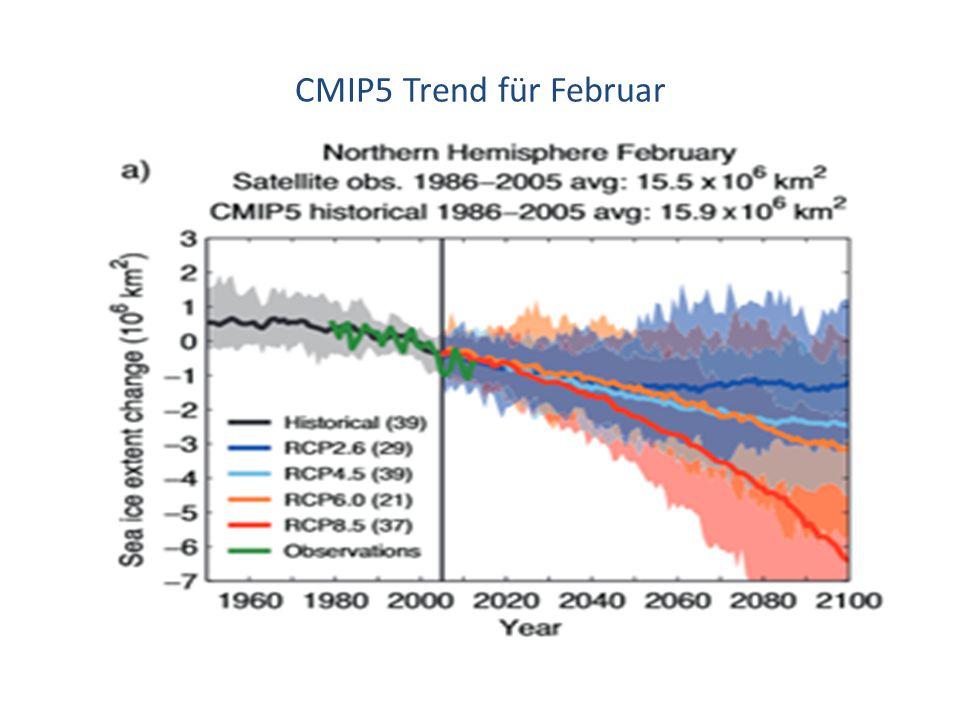 CMIP5 Trend für Februar