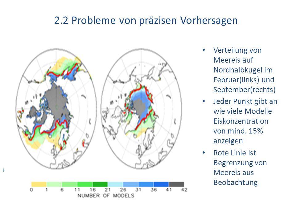 2.2 Probleme von präzisen Vorhersagen Verteilung von Meereis auf Nordhalbkugel im Februar(links) und September(rechts) Jeder Punkt gibt an wie viele M