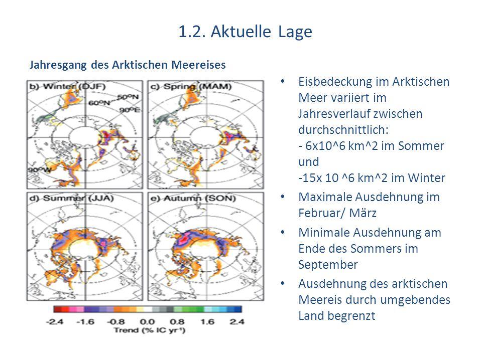 1.2. Aktuelle Lage Jahresgang des Arktischen Meereises Eisbedeckung im Arktischen Meer variiert im Jahresverlauf zwischen durchschnittlich: - 6x10^6 k