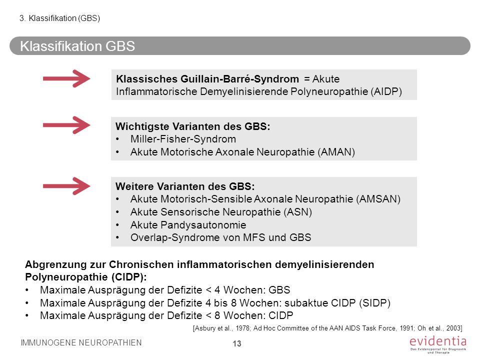 Klassifikation GBS IMMUNOGENE NEUROPATHIEN 13 3. Klassifikation (GBS) Wichtigste Varianten des GBS: Miller-Fisher-Syndrom Akute Motorische Axonale Neu