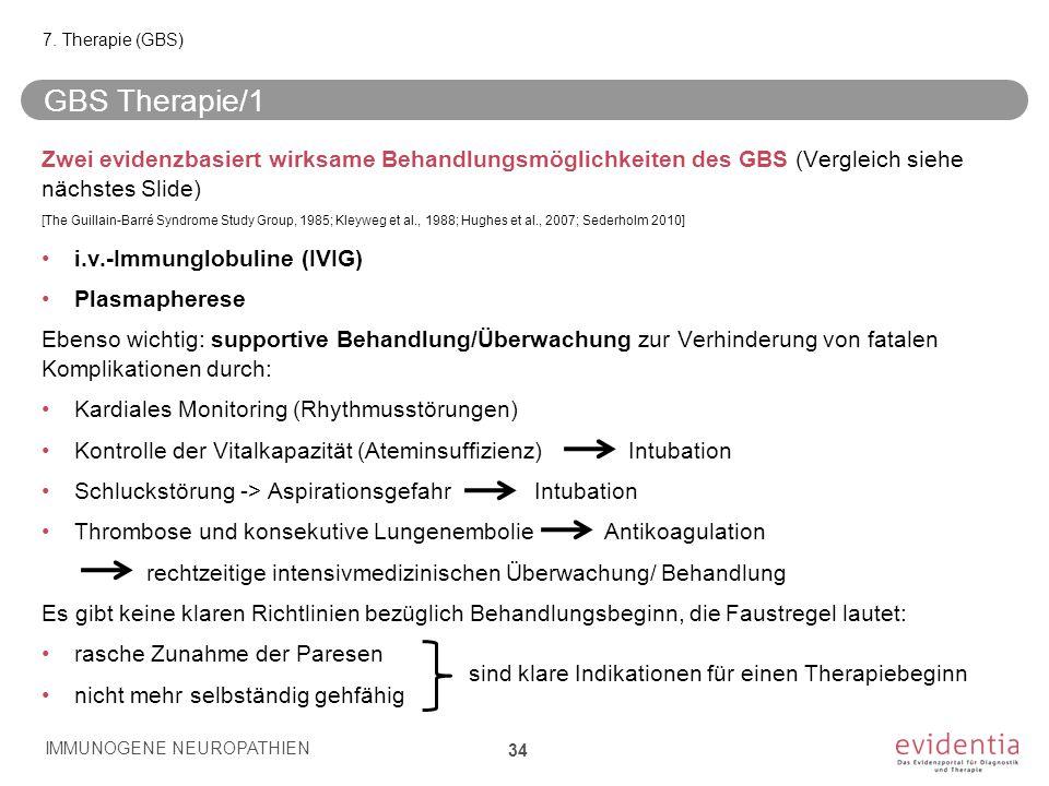 GBS Therapie/1 Zwei evidenzbasiert wirksame Behandlungsmöglichkeiten des GBS (Vergleich siehe nächstes Slide) [The Guillain-Barré Syndrome Study Group