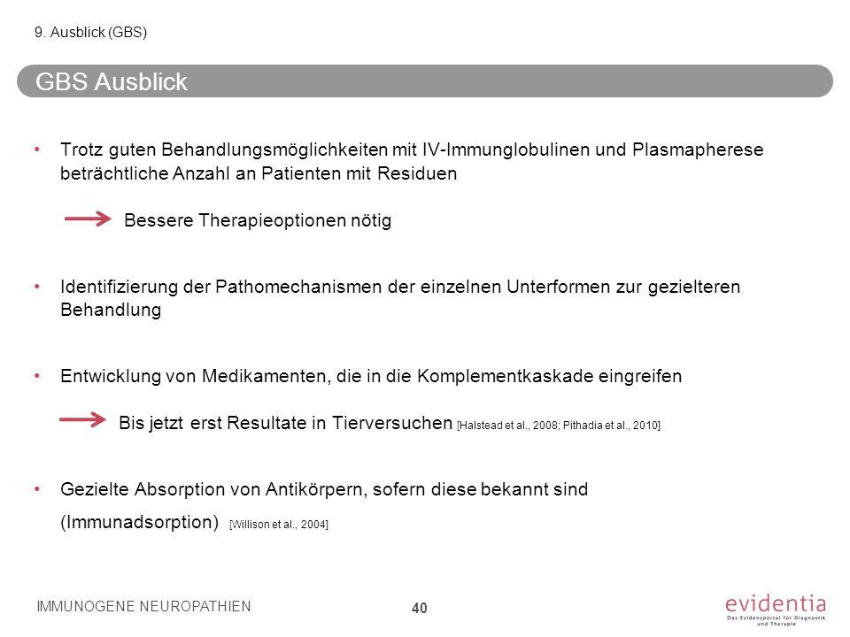 GBS Ausblick Trotz guten Behandlungsmöglichkeiten mit IV-Immunglobulinen und Plasmapherese beträchtliche Anzahl an Patienten mit Residuen Bessere Ther