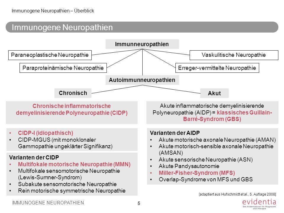 Immunogene Neuropathien IMMUNOGENE NEUROPATHIEN 5 Immunogene Neuropathien – Überblick Immunneuropathien Paraneoplastische Neuropathie Paraproteinämisc