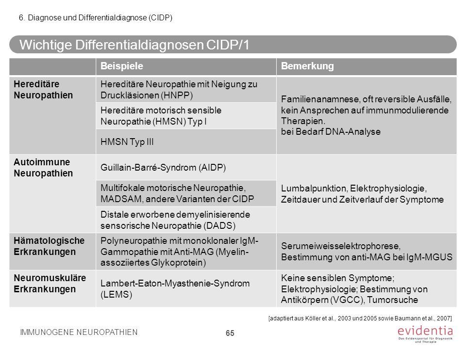 Wichtige Differentialdiagnosen CIDP/1 IMMUNOGENE NEUROPATHIEN 65 6. Diagnose und Differentialdiagnose (CIDP) BeispieleBemerkung Hereditäre Neuropathie