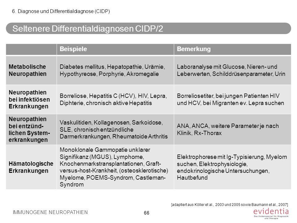 Seltenere Differentialdiagnosen CIDP/2 IMMUNOGENE NEUROPATHIEN 66 6. Diagnose und Differentialdiagnose (CIDP) [adaptiert aus Köller et al., 2003 und 2