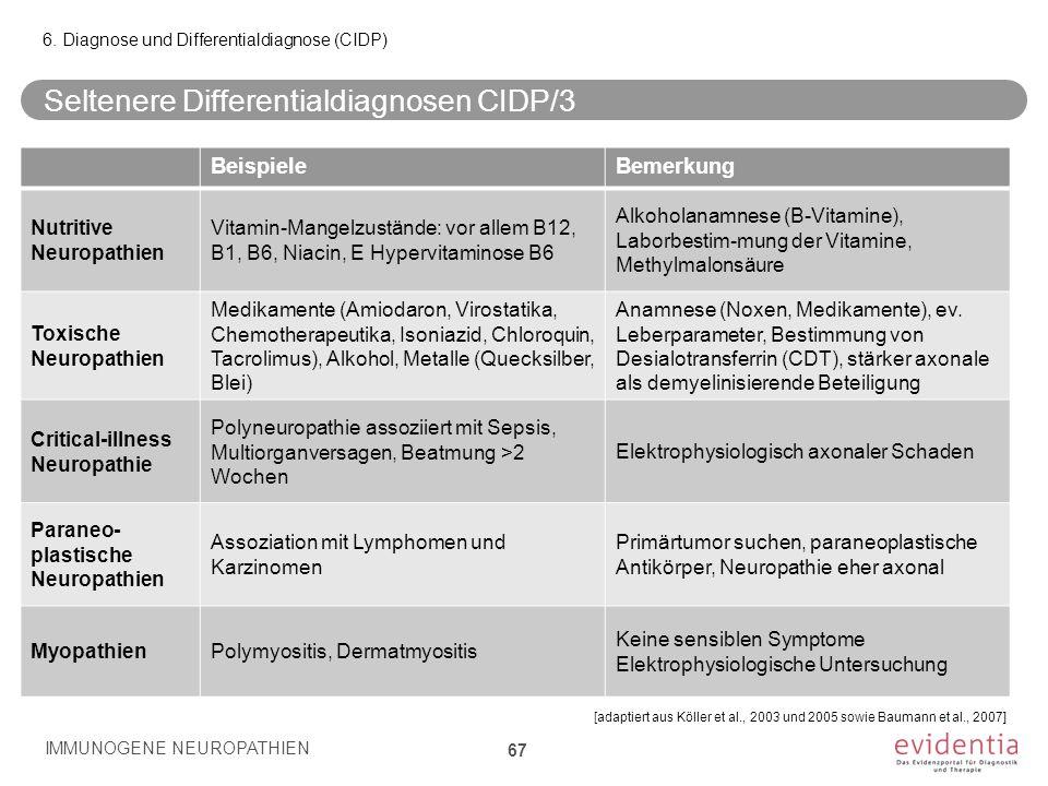Seltenere Differentialdiagnosen CIDP/3 IMMUNOGENE NEUROPATHIEN 67 6. Diagnose und Differentialdiagnose (CIDP) BeispieleBemerkung Nutritive Neuropathie