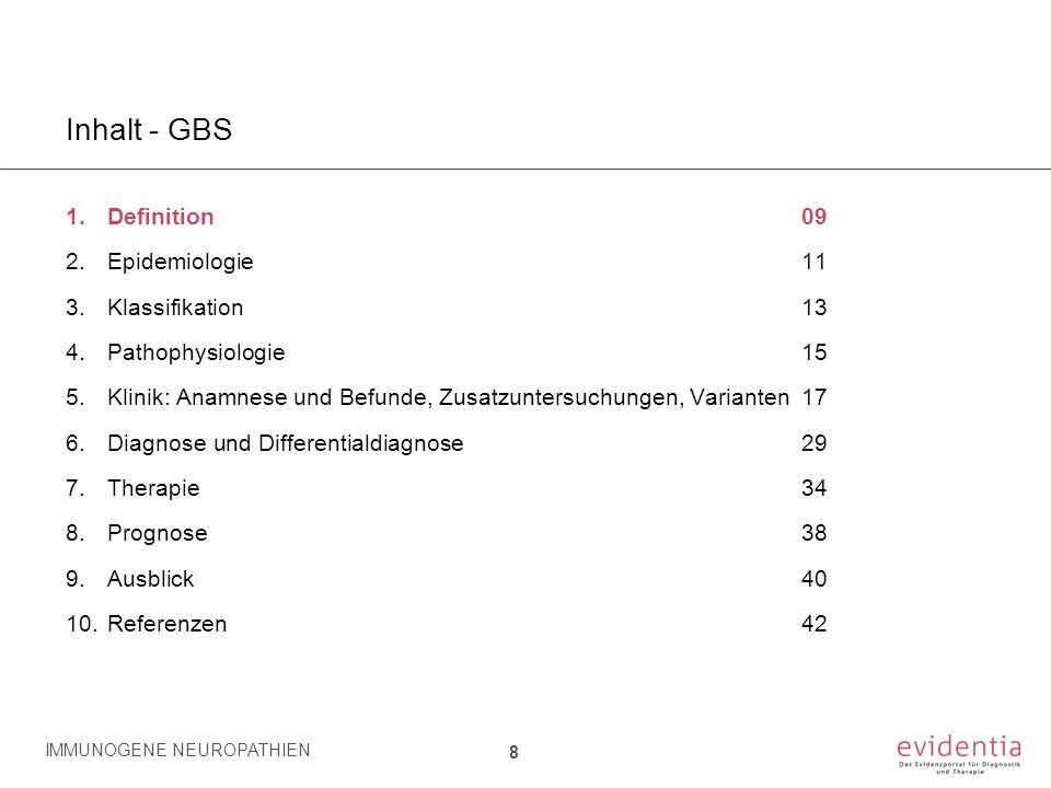 Inhalt - GBS 1.Definition09 2.Epidemiologie11 3.Klassifikation13 4.Pathophysiologie15 5.Klinik: Anamnese und Befunde, Zusatzuntersuchungen, Varianten1