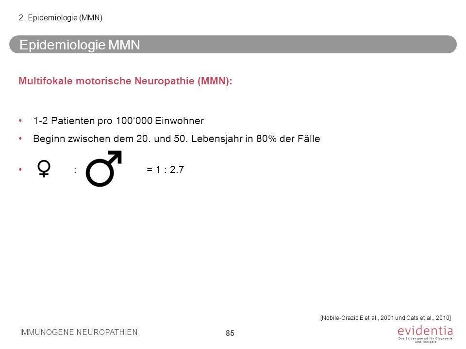 Epidemiologie MMN Multifokale motorische Neuropathie (MMN): 1-2 Patienten pro 100'000 Einwohner Beginn zwischen dem 20. und 50. Lebensjahr in 80% der
