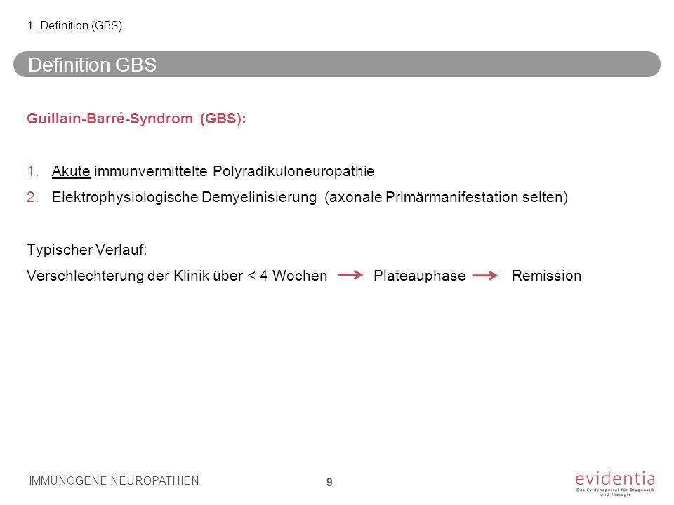 Definition GBS Guillain-Barré-Syndrom (GBS): 1.Akute immunvermittelte Polyradikuloneuropathie 2.Elektrophysiologische Demyelinisierung (axonale Primär