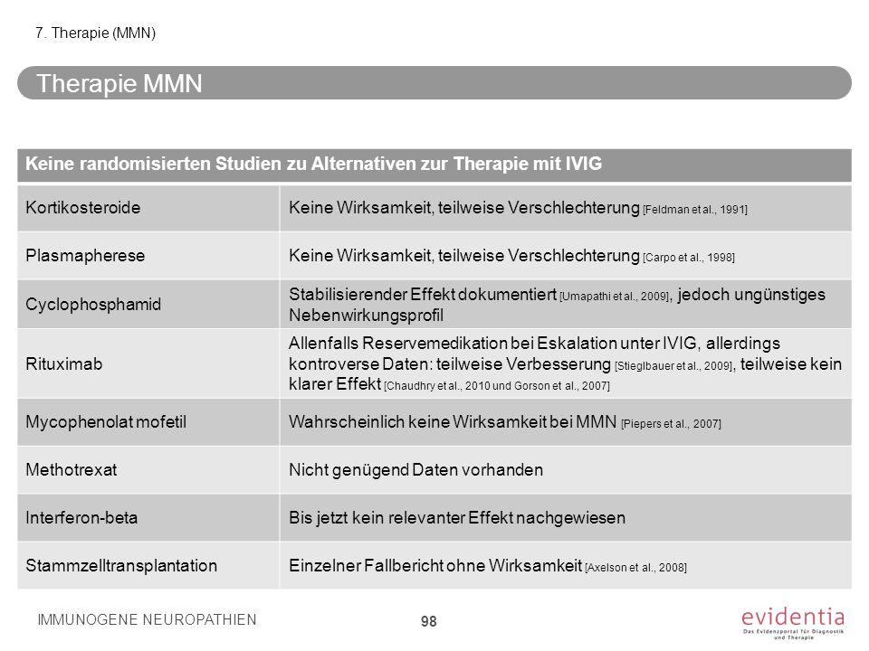 Therapie MMN IMMUNOGENE NEUROPATHIEN 98 7. Therapie (MMN) Keine randomisierten Studien zu Alternativen zur Therapie mit IVIG KortikosteroideKeine Wirk