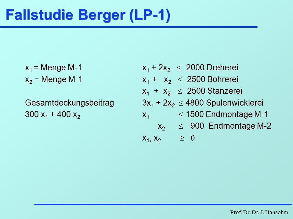 Prof. Dr. Dr. J. Hansohm Berger - Entscheidungsblatt