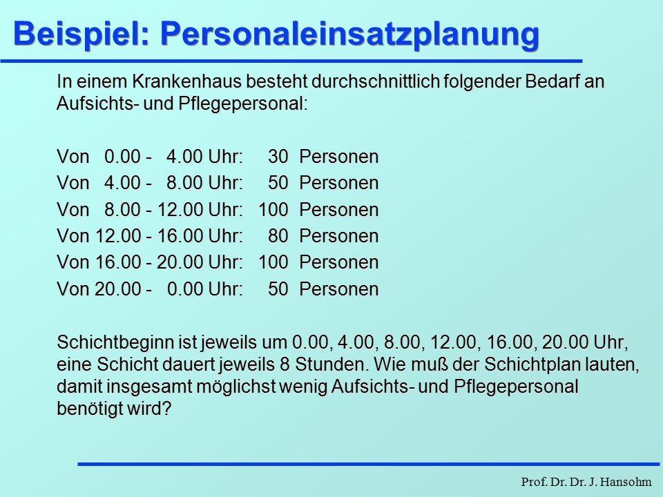 Prof. Dr. Dr. J. Hansohm EXCEL - Grenzbericht