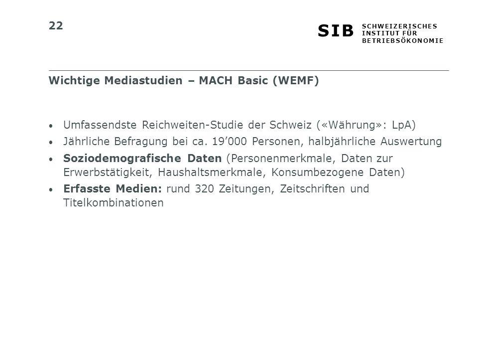 22 S I BS I B S C H W E I Z E R I S C H E S I N S T I T U T F Ü R B E T R I E B S Ö K O N O M I E Umfassendste Reichweiten-Studie der Schweiz («Währung»: LpA) Jährliche Befragung bei ca.
