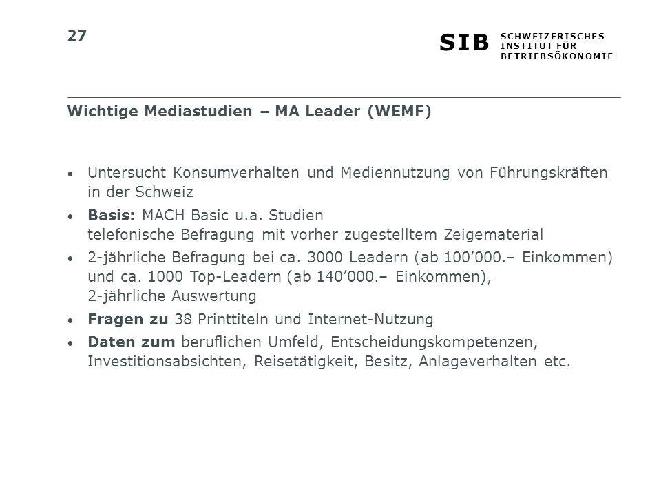 27 S I BS I B S C H W E I Z E R I S C H E S I N S T I T U T F Ü R B E T R I E B S Ö K O N O M I E Untersucht Konsumverhalten und Mediennutzung von Führungskräften in der Schweiz Basis: MACH Basic u.a.