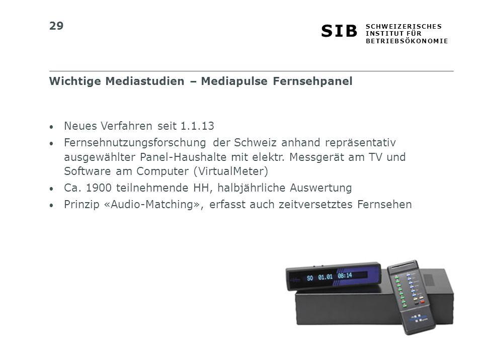 29 S I BS I B S C H W E I Z E R I S C H E S I N S T I T U T F Ü R B E T R I E B S Ö K O N O M I E Neues Verfahren seit 1.1.13 Fernsehnutzungsforschung der Schweiz anhand repräsentativ ausgewählter Panel-Haushalte mit elektr.