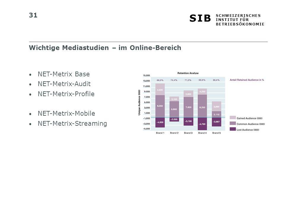 31 S I BS I B S C H W E I Z E R I S C H E S I N S T I T U T F Ü R B E T R I E B S Ö K O N O M I E NET-Metrix Base NET-Metrix-Audit NET-Metrix-Profile NET-Metrix-Mobile NET-Metrix-Streaming Wichtige Mediastudien – im Online-Bereich