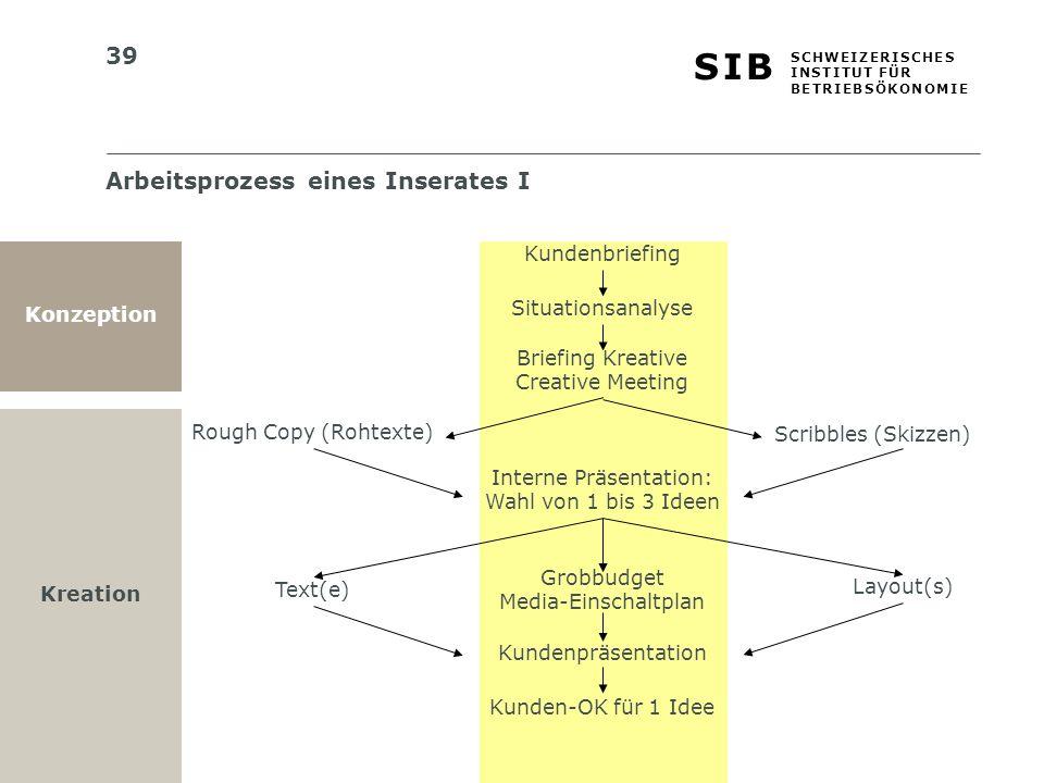 39 S I BS I B S C H W E I Z E R I S C H E S I N S T I T U T F Ü R B E T R I E B S Ö K O N O M I E Arbeitsprozess eines Inserates I Kundenbriefing Situationsanalyse Briefing Kreative Creative Meeting Rough Copy (Rohtexte) Interne Präsentation: Wahl von 1 bis 3 Ideen Grobbudget Media-Einschaltplan Kundenpräsentation Kunden-OK für 1 Idee Scribbles (Skizzen) Text(e) Layout(s) Konzeption Kreation