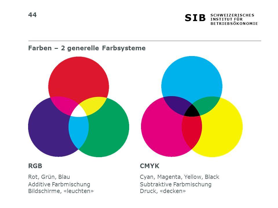 44 S I BS I B S C H W E I Z E R I S C H E S I N S T I T U T F Ü R B E T R I E B S Ö K O N O M I E Farben – 2 generelle Farbsysteme RGB Rot, Grün, Blau Additive Farbmischung Bildschirme, «leuchten» CMYK Cyan, Magenta, Yellow, Black Subtraktive Farbmischung Druck, «decken»