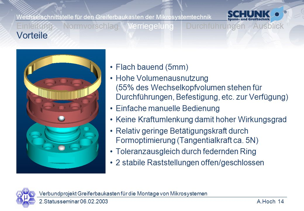 A.Hoch Verbundprojekt Greiferbaukasten für die Montage von Mikrosystemen 2.Statusseminar 06.02.2003 Wechselschnittstelle für den Greiferbaukasten der