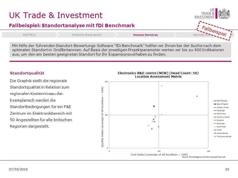 UK Trade & Investment Fallbeispiel: Standortanalyse mit fDi Benchmark Mit Hilfe der führenden Standort-Bewertungs-Software fDi Benchmark helfen wir Ihnen bei der Suche nach dem optimalen Standort in Großbritannien.