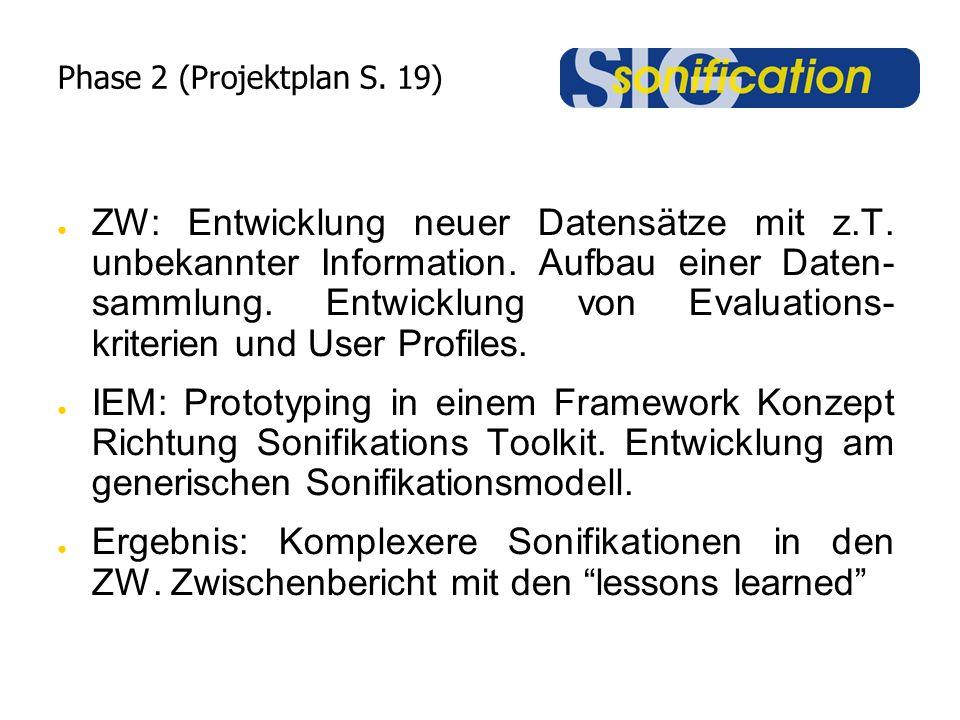 Phase 2 (Projektplan S. 19) ● ZW: Entwicklung neuer Datensätze mit z.T.