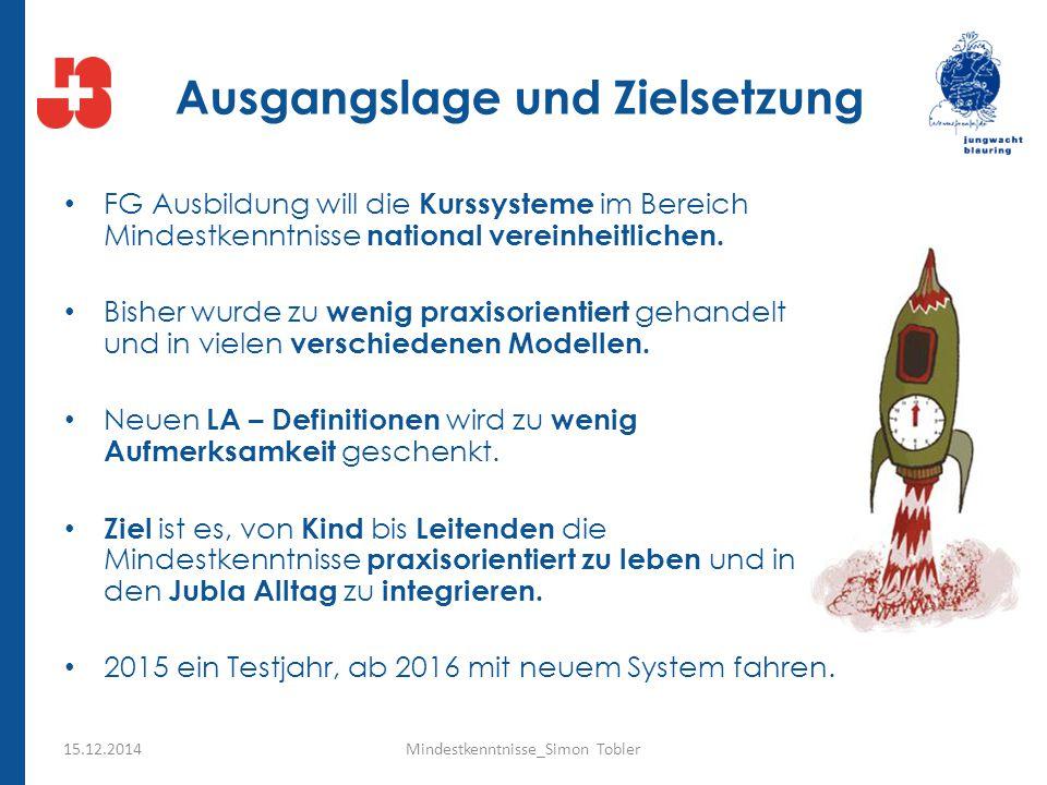 Modell zu Ausbildung der MIKE Allgemeines: Sportfachtechnische Wissen in mehreren Schritten vor und während dem GLK erwerben.