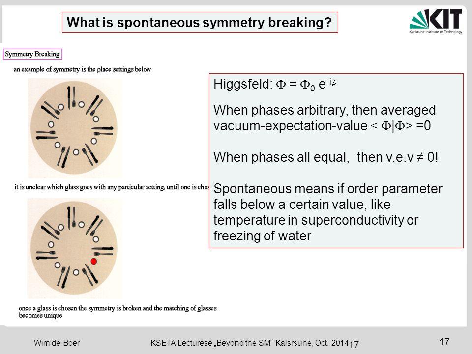 "18 Wim de Boer KSETA Lecturese ""Beyond the SM Kalsrsuhe, Oct. 2014 Higgs Mechanism"