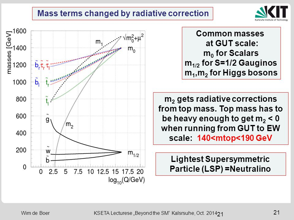 "21 Wim de Boer KSETA Lecturese ""Beyond the SM"" Kalsrsuhe, Oct. 2014 Common masses at GUT scale: m 0 for Scalars m 1/2 for S=1/2 Gauginos m 1,m 2 for H"