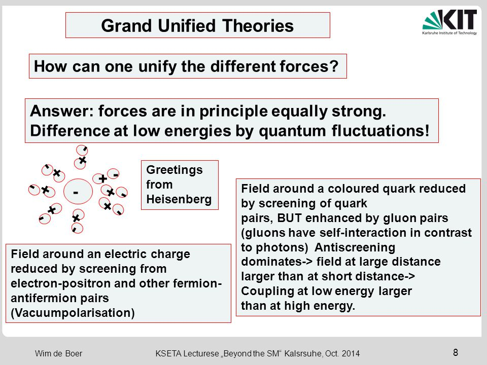 "8 Wim de Boer KSETA Lecturese ""Beyond the SM"" Kalsrsuhe, Oct. 2014 Grand Unified Theories How can one unify the different forces? Answer: forces are i"