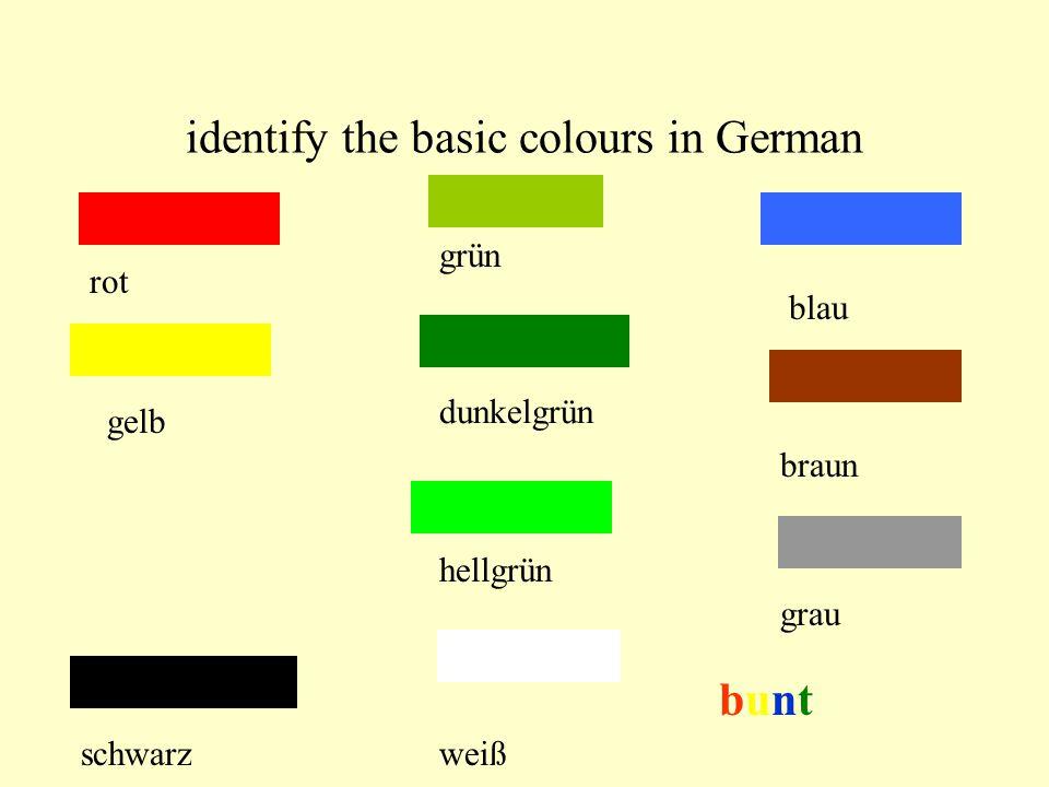 recognize German spelling Deutschland Europa Kanada