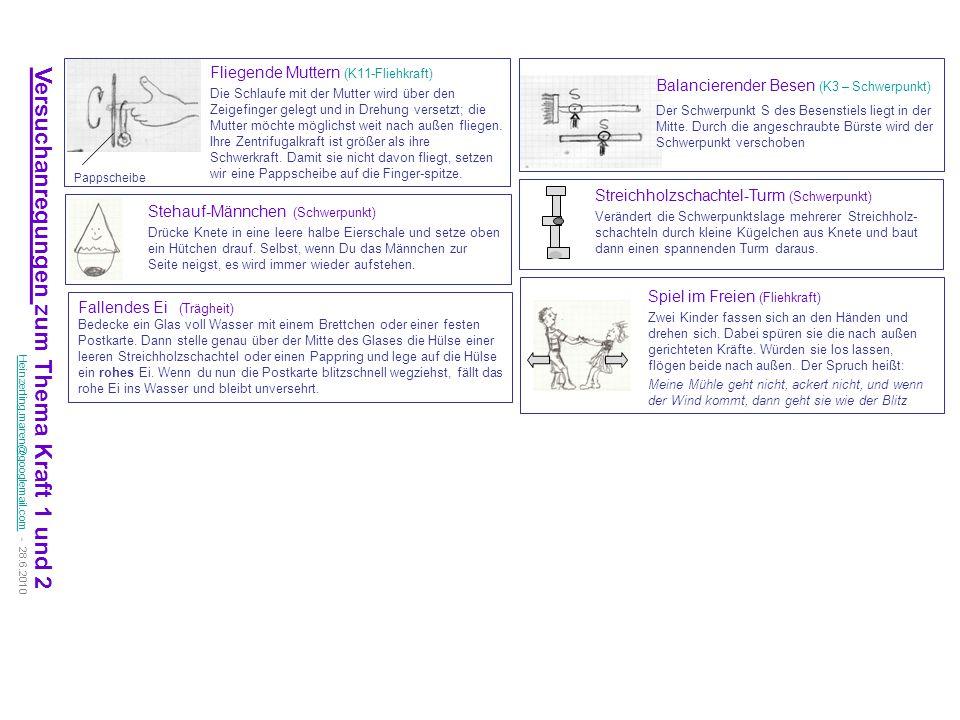 Balancierender Besen (K3 – Schwerpunkt) Der Schwerpunkt S des Besenstiels liegt in der Mitte. Durch die angeschraubte Bürste wird der Schwerpunkt vers