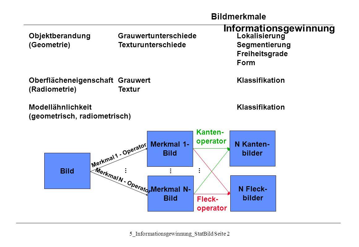 5_Informationsgewinnung_StatBild Seite 33 Kantenpixel-Verkettung Vorgestellte Methoden liefern Intensitäts-Diskontinuitäten Leider nicht immer Objektränder: Zusätzliche Struktur und Kantenunterbrechungen durch Rauschen und Beleuchtungsdiskontinuitäten.