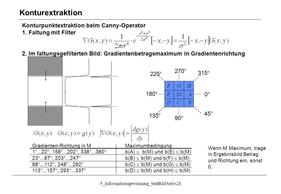 5_Informationsgewinnung_StatBild Seite 28 Konturpunktextraktion beim Canny-Operator 1. Faltung mit Filter 2. Im faltungsgefilterten Bild: Gradientenbe
