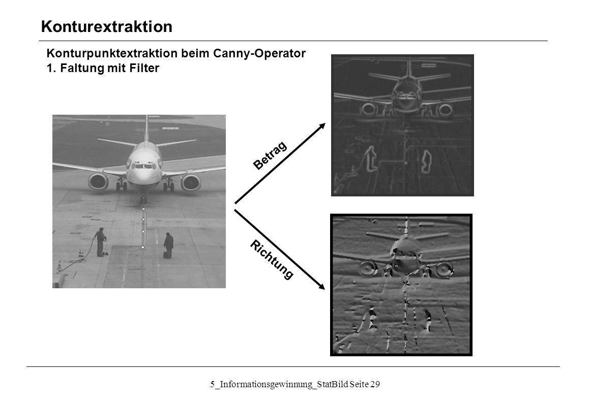 5_Informationsgewinnung_StatBild Seite 29 Konturpunktextraktion beim Canny-Operator 1. Faltung mit Filter Konturextraktion Betrag Richtung