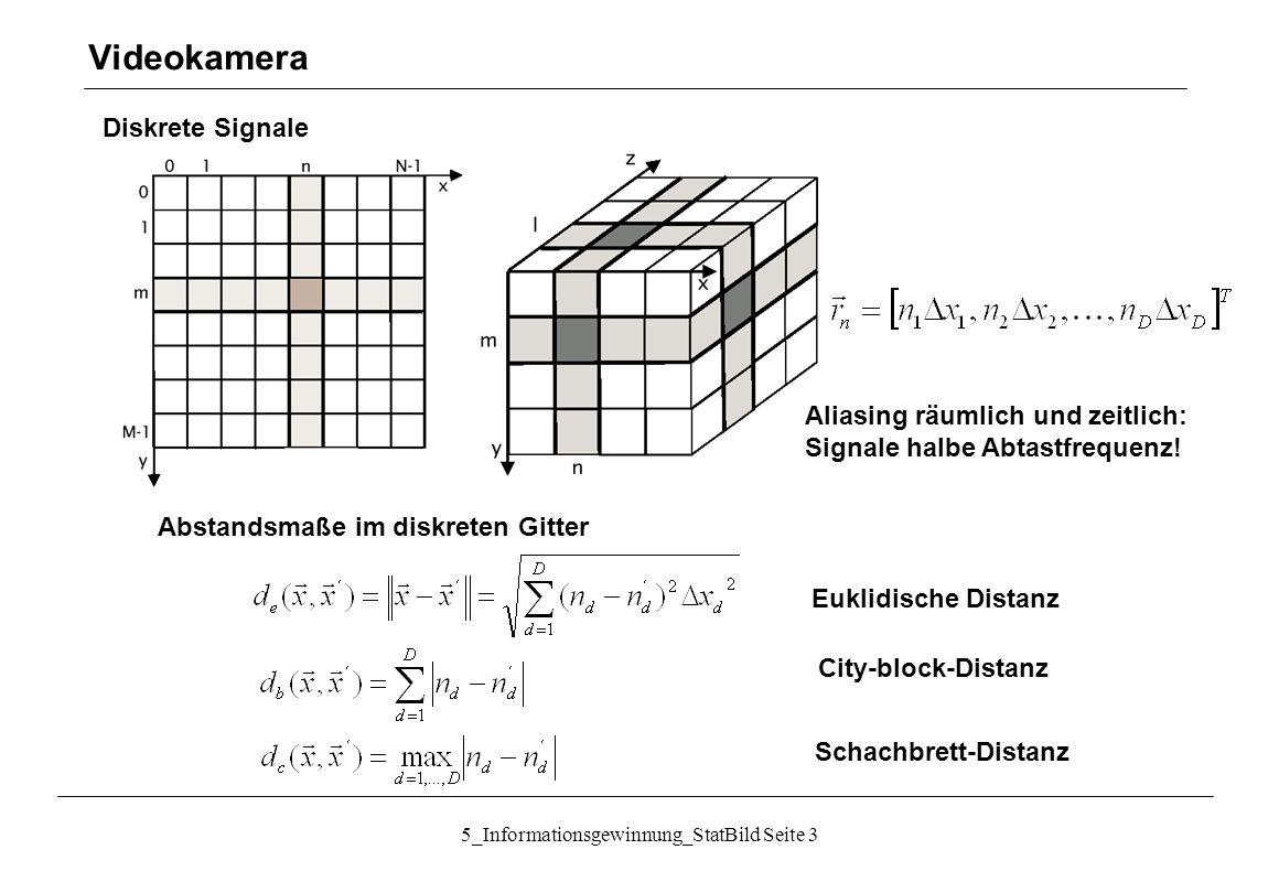 5_Informationsgewinnung_StatBild Seite 3 Diskrete Signale Videokamera Abstandsmaße im diskreten Gitter Euklidische Distanz City-block-Distanz Schachbr