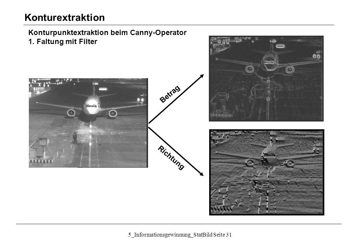 5_Informationsgewinnung_StatBild Seite 31 Konturpunktextraktion beim Canny-Operator 1. Faltung mit Filter Betrag Richtung Konturextraktion