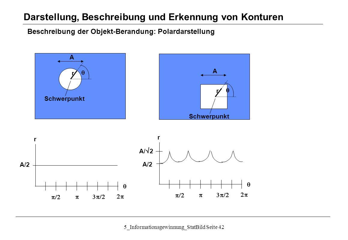 5_Informationsgewinnung_StatBild Seite 42 Beschreibung der Objekt-Berandung: Polardarstellung r  Schwerpunkt A r  A r     r    