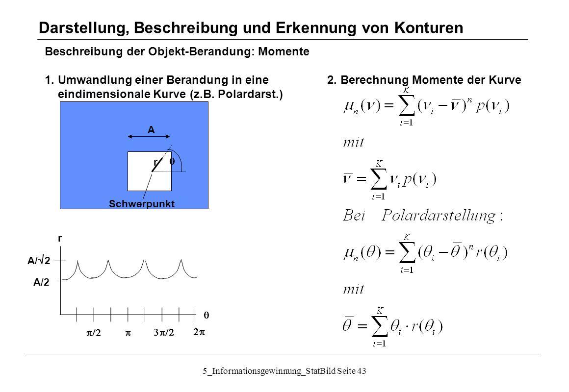 5_Informationsgewinnung_StatBild Seite 43 Beschreibung der Objekt-Berandung: Momente 1. Umwandlung einer Berandung in eine 2. Berechnung Momente der K