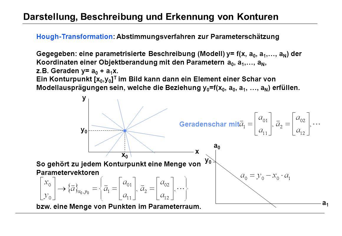 Hough-Transformation: Abstimmungsverfahren zur Parameterschätzung Gegegeben: eine parametrisierte Beschreibung (Modell) y= f(x, a 0, a 1,…, a N ) der