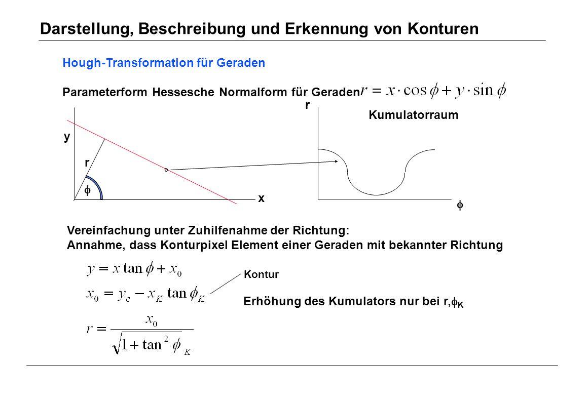 Hough-Transformation für Geraden Parameterform Hessesche Normalform für Geraden x y r r   o Kumulatorraum Vereinfachung unter Zuhilfenahme der Richt