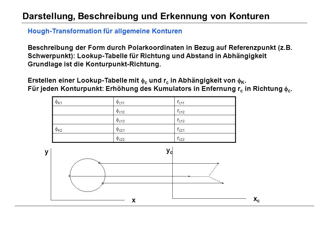 Hough-Transformation für allgemeine Konturen Beschreibung der Form durch Polarkoordinaten in Bezug auf Referenzpunkt (z.B. Schwerpunkt): Lookup-Tabell