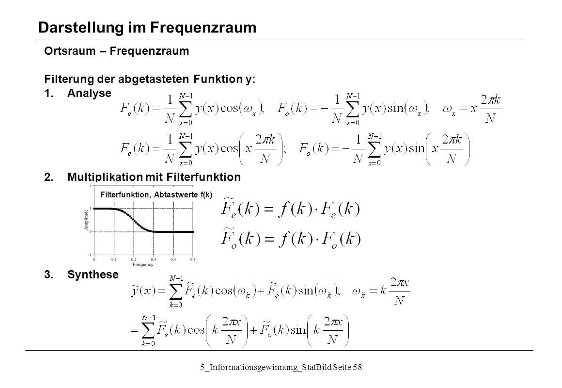 5_Informationsgewinnung_StatBild Seite 58 Ortsraum – Frequenzraum Filterung der abgetasteten Funktion y: 1.Analyse 2.Multiplikation mit Filterfunktion