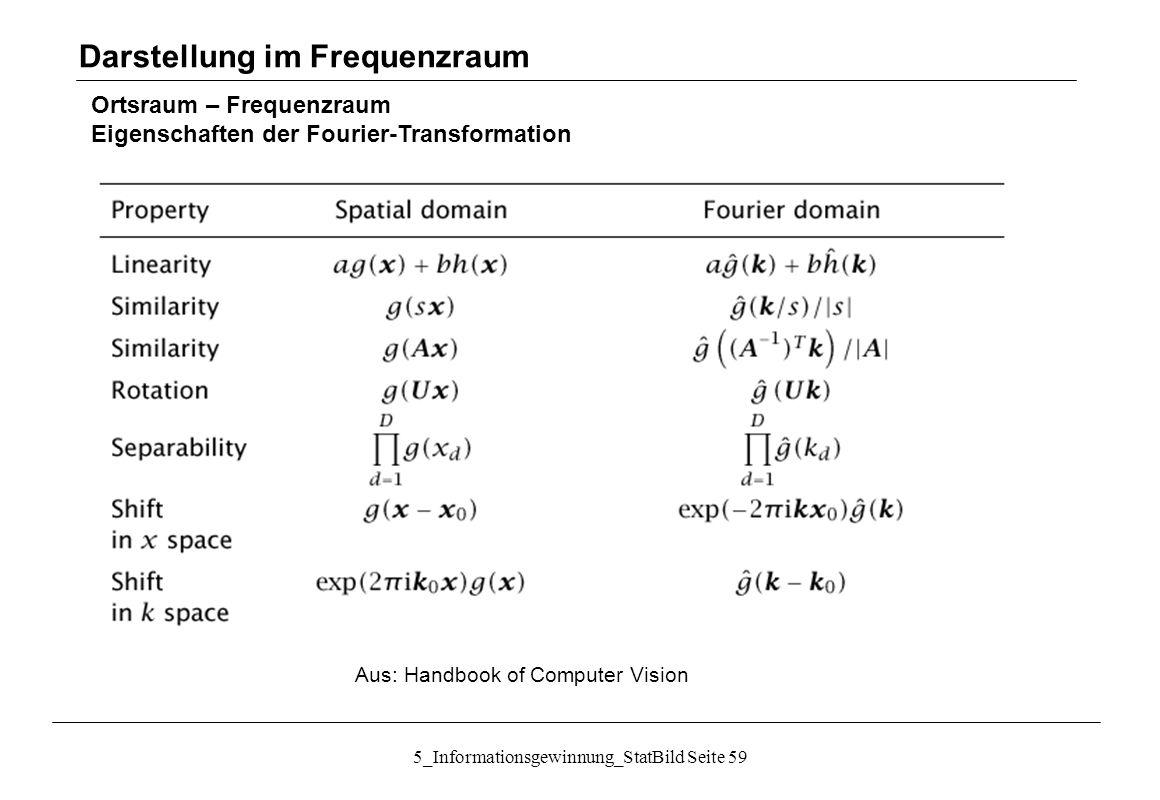 5_Informationsgewinnung_StatBild Seite 59 Ortsraum – Frequenzraum Eigenschaften der Fourier-Transformation Darstellung im Frequenzraum Aus: Handbook o