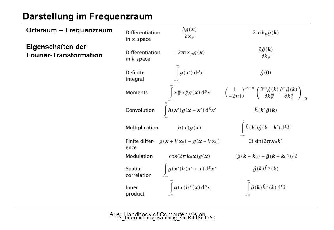 5_Informationsgewinnung_StatBild Seite 60 Ortsraum – Frequenzraum Eigenschaften der Fourier-Transformation Darstellung im Frequenzraum Aus: Handbook o