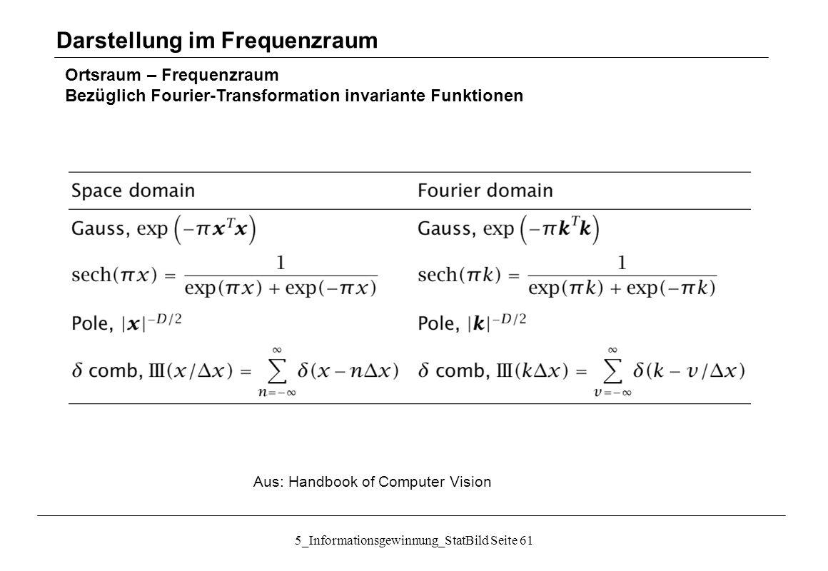 5_Informationsgewinnung_StatBild Seite 61 Ortsraum – Frequenzraum Bezüglich Fourier-Transformation invariante Funktionen Darstellung im Frequenzraum A