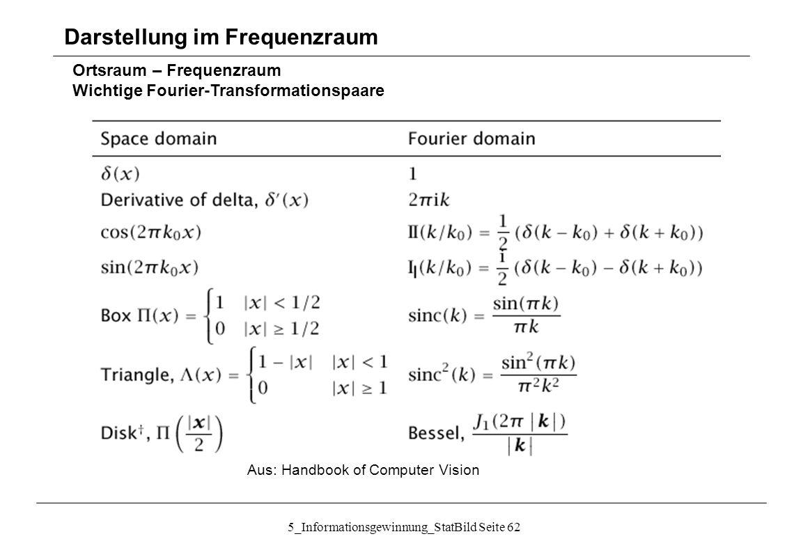5_Informationsgewinnung_StatBild Seite 62 Ortsraum – Frequenzraum Wichtige Fourier-Transformationspaare Darstellung im Frequenzraum Aus: Handbook of C