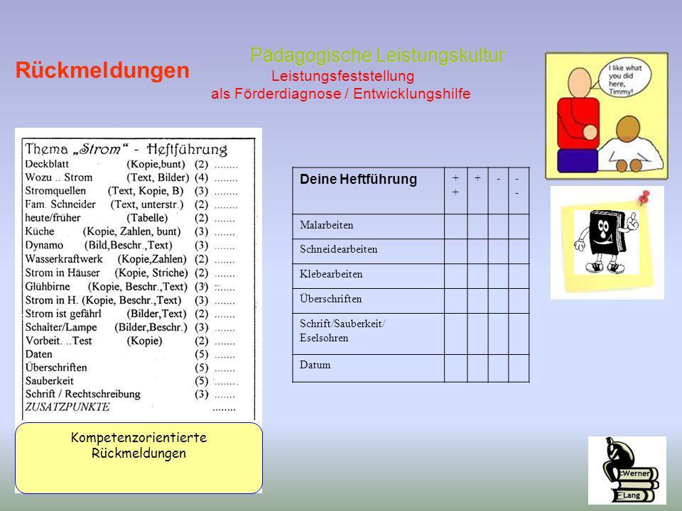 Pädagogische Leistungskultur Pädagogische Leistungskultur Leistungsfeststellung als Förderdiagnose / Entwicklungshilfe Rückmeldungen Deine Heftführung