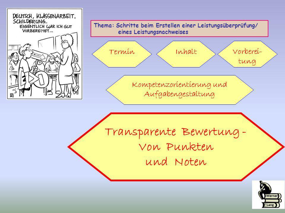Thema: Schritte beim Erstellen einer Leistungsüberprüfung/ eines Leistungsnachweises Termin Kompetenzorientierung und Aufgabengestaltung InhaltVorberei- tung Transparente Bewertung - Von Punkten und Noten